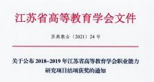 获奖 ▎关于公布2018-2019年江苏省高等教育学会职业能力研究项目结项获奖的通知(图文)